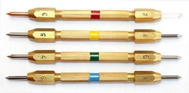 Mineral Hardness tester kit (MOHS)