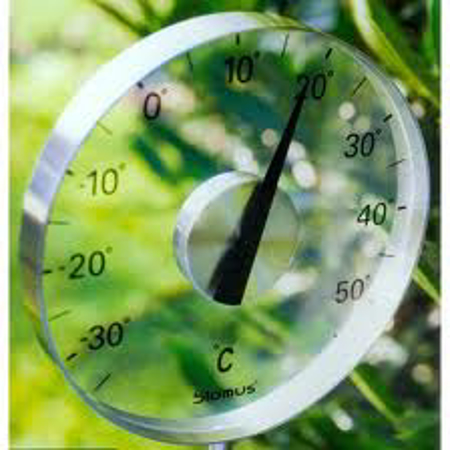 Picture for category Temperature